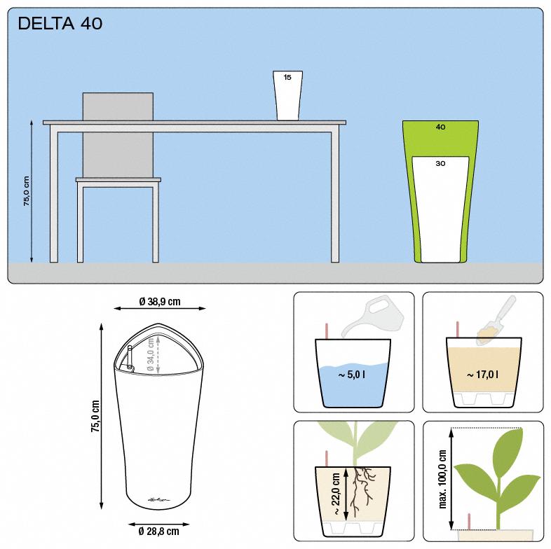 delta_40_large