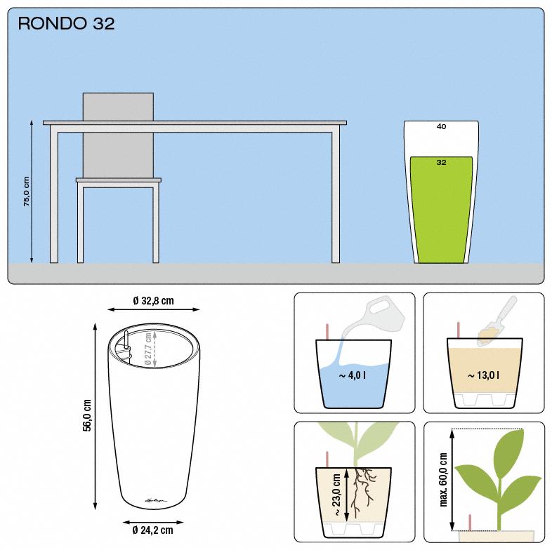 rondo_32_large