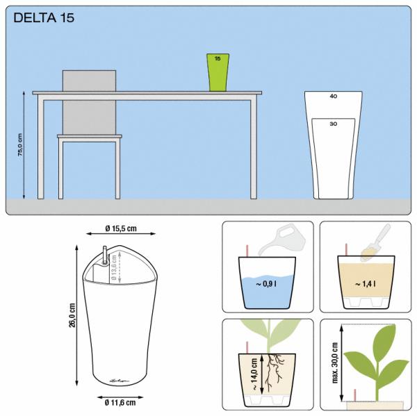 delta_15_large