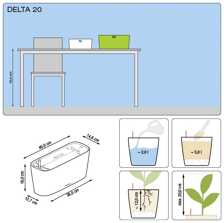 delta_20_large
